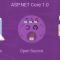 Visual Studio Üzerinde Asp.Net Core Geliştirme Ortamını Hazırlamak